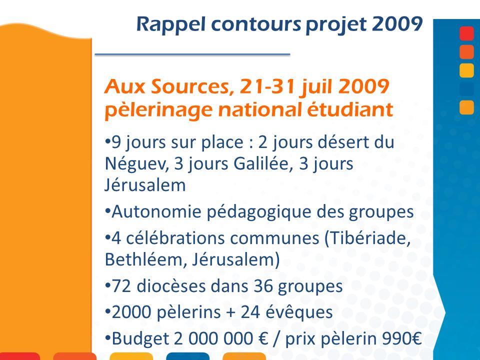 Aux Sources, 21-31 juil 2009 pèlerinage national étudiant