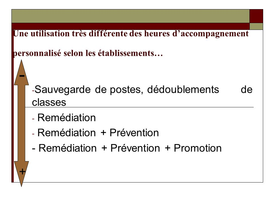 - + Sauvegarde de postes, dédoublements de classes Remédiation