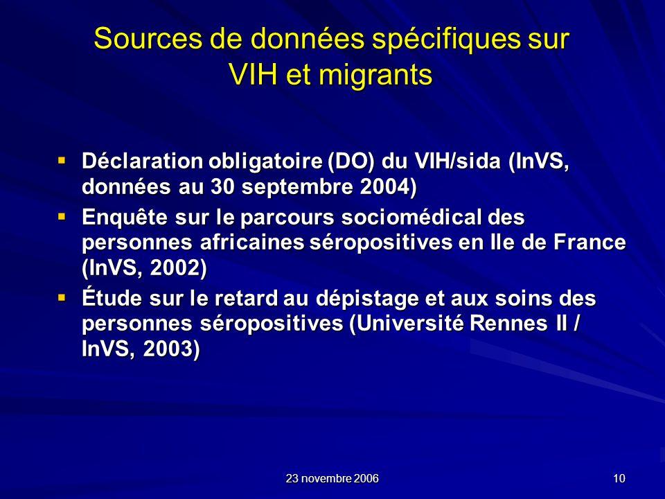 Sources de données spécifiques sur VIH et migrants