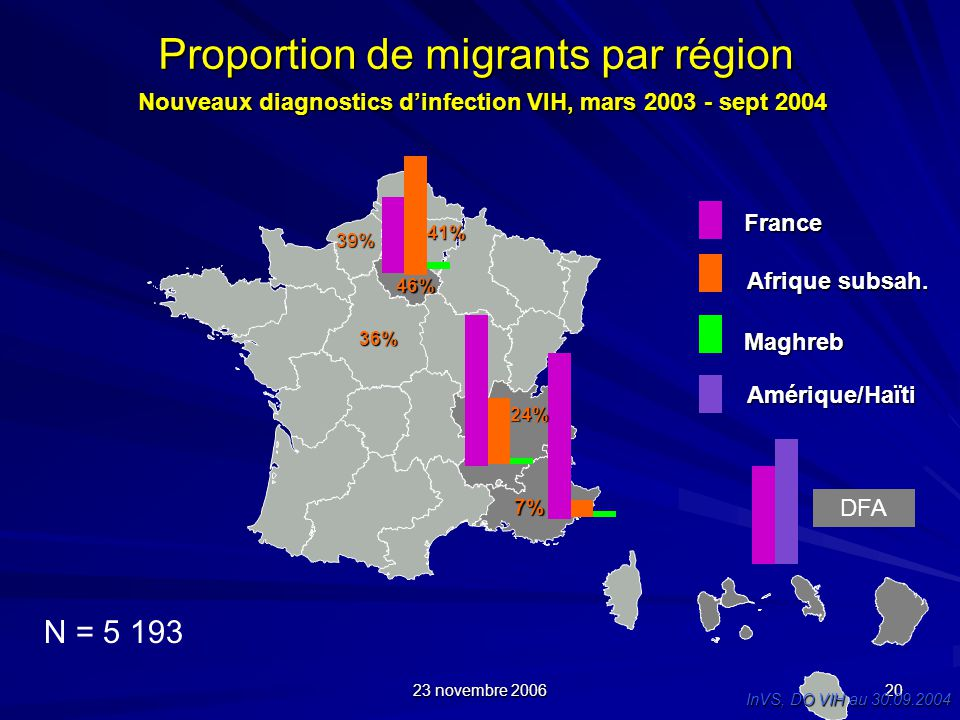 Proportion de migrants par région Nouveaux diagnostics d'infection VIH, mars 2003 - sept 2004