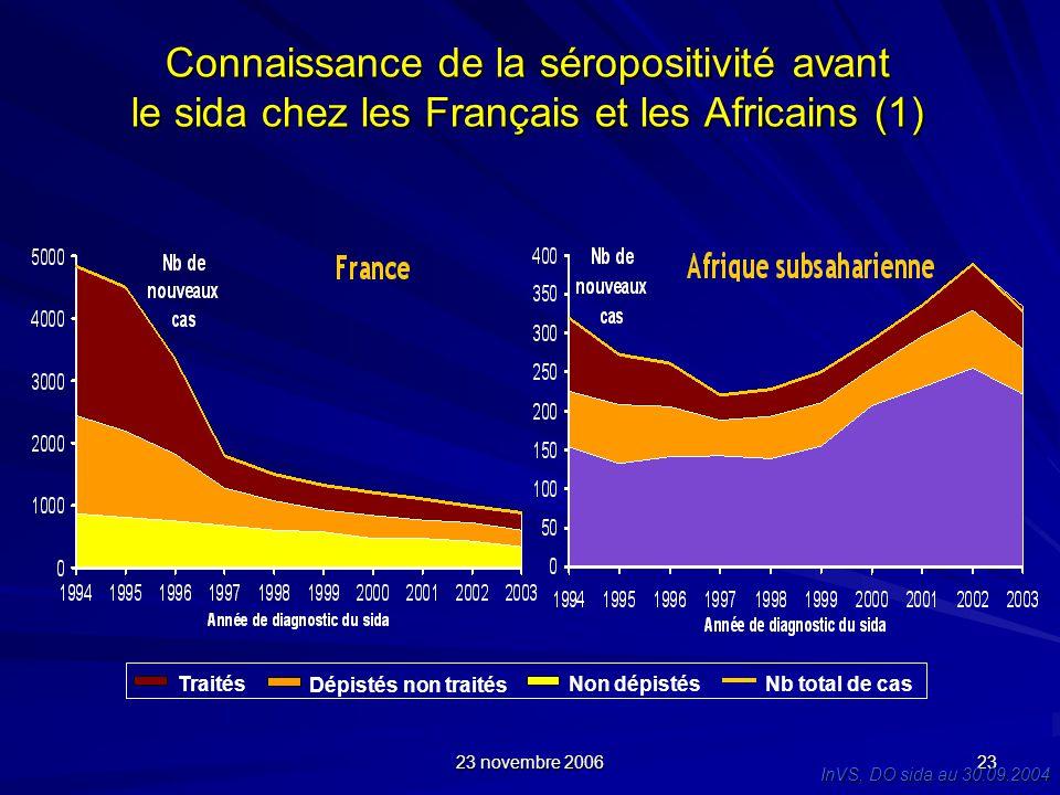 Connaissance de la séropositivité avant le sida chez les Français et les Africains (1)