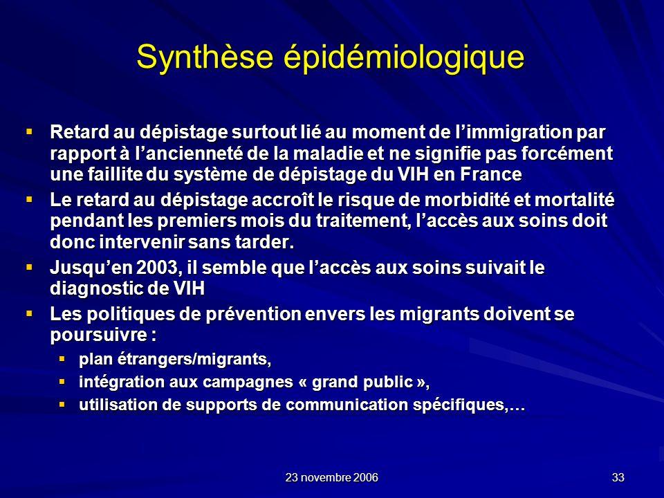 Synthèse épidémiologique