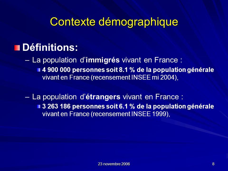 Contexte démographique