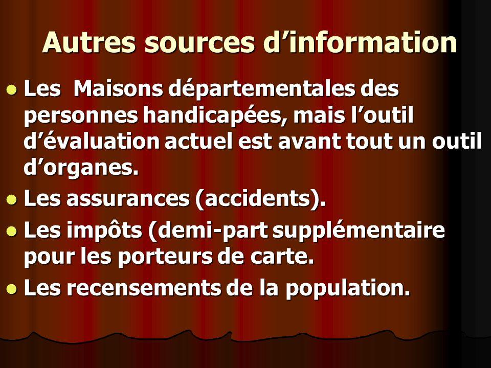 Autres sources d'information