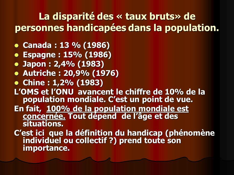 La disparité des « taux bruts» de personnes handicapées dans la population.