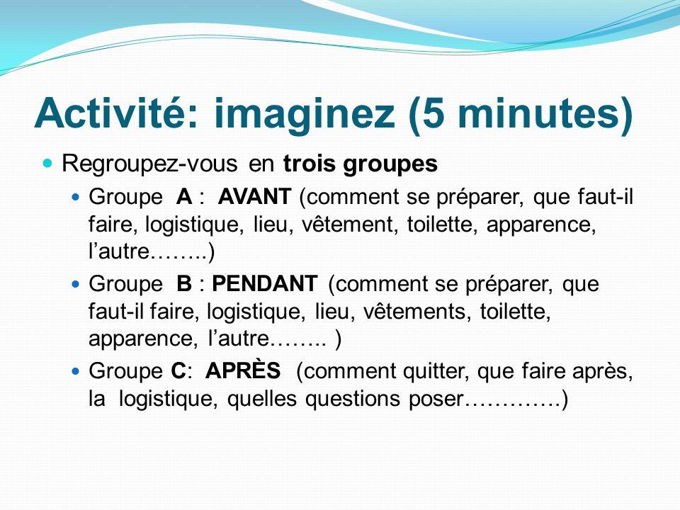 Activité: imaginez (5 minutes)