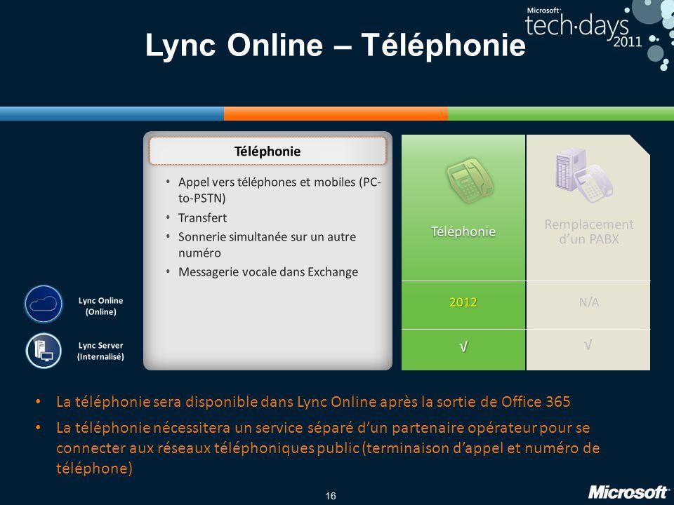 Lync Online – Téléphonie