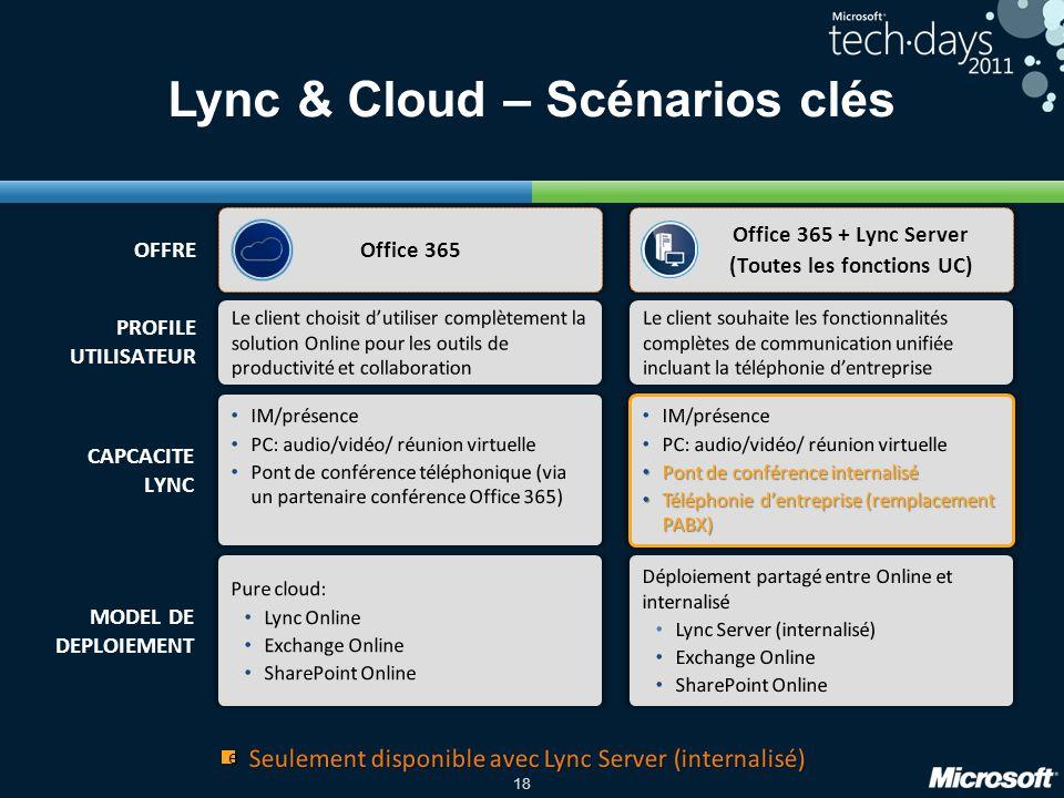 Lync & Cloud – Scénarios clés