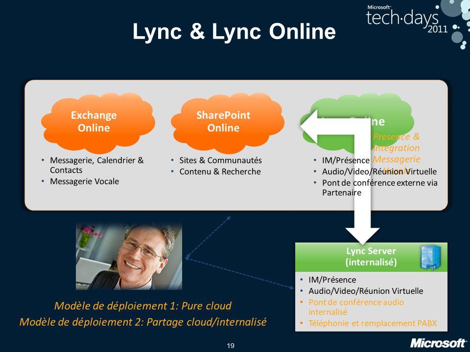 Lync & Lync Online Lync Online Exchange Online SharePoint Online
