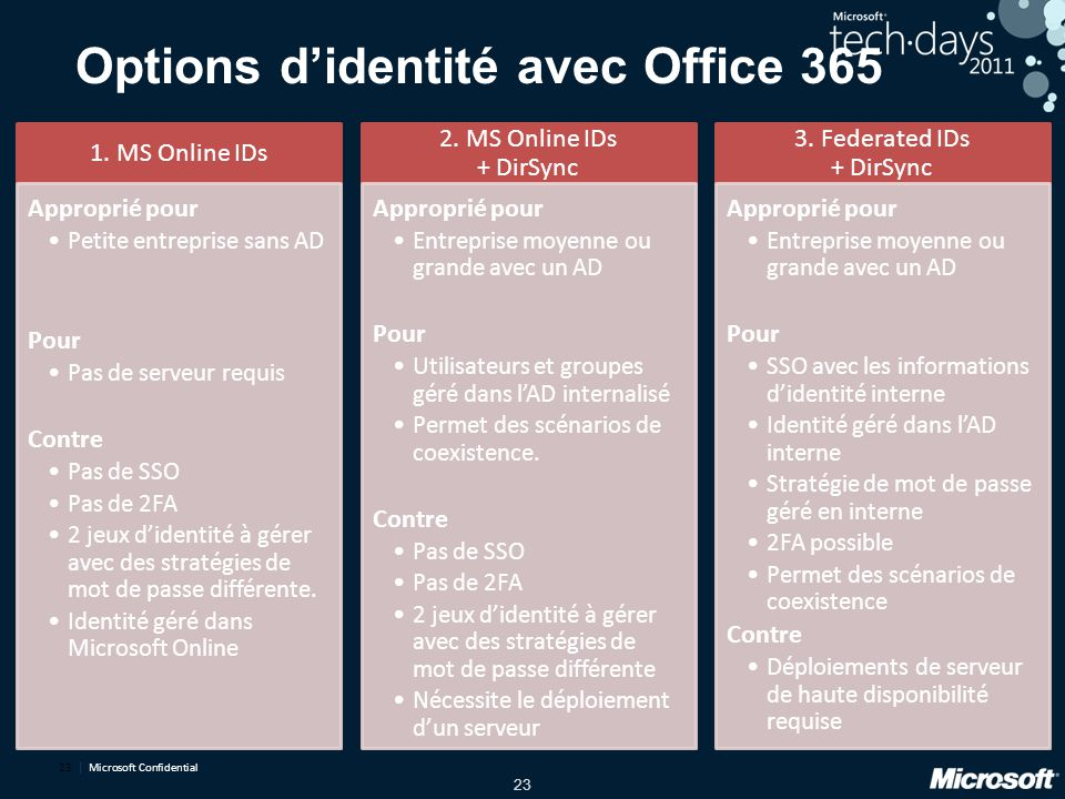 Options d'identité avec Office 365