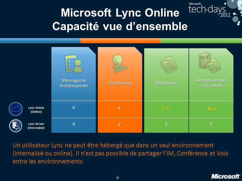 Microsoft Lync Online Capacité vue d'ensemble