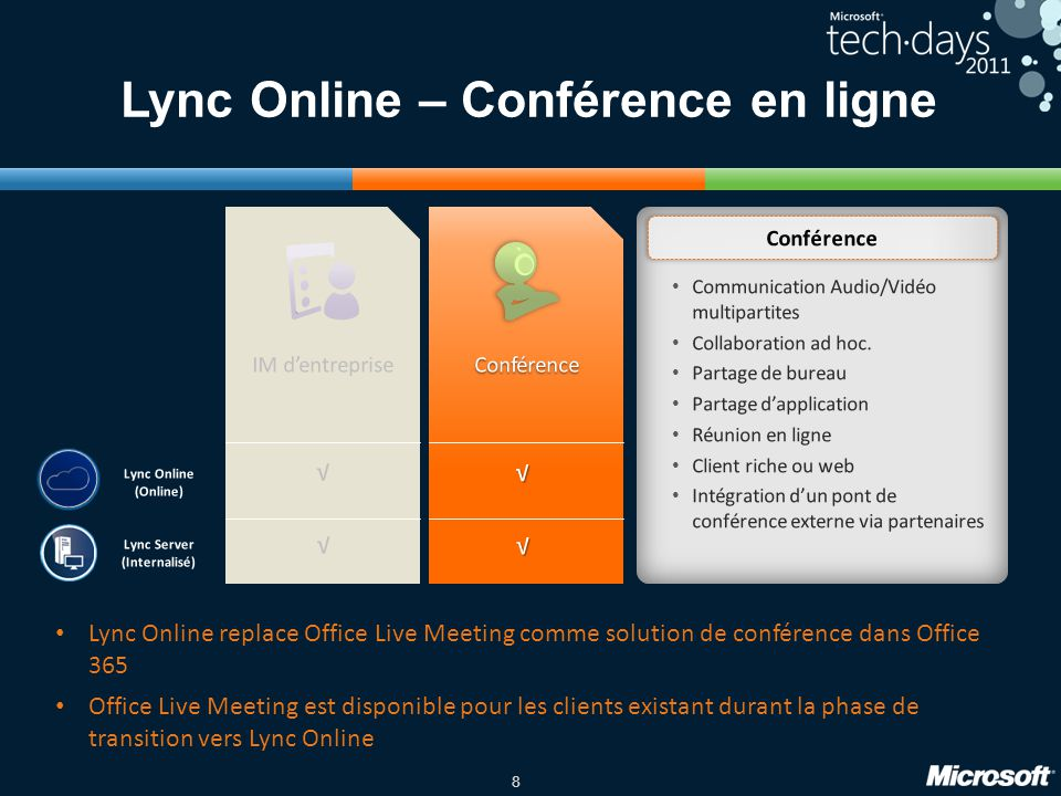 Lync Online – Conférence en ligne