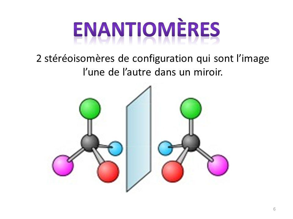 Enantiomères 2 stéréoisomères de configuration qui sont l'image l'une de l'autre dans un miroir.