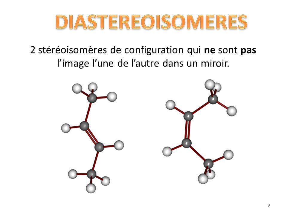 DIASTEREOISOMERES 2 stéréoisomères de configuration qui ne sont pas l'image l'une de l'autre dans un miroir.