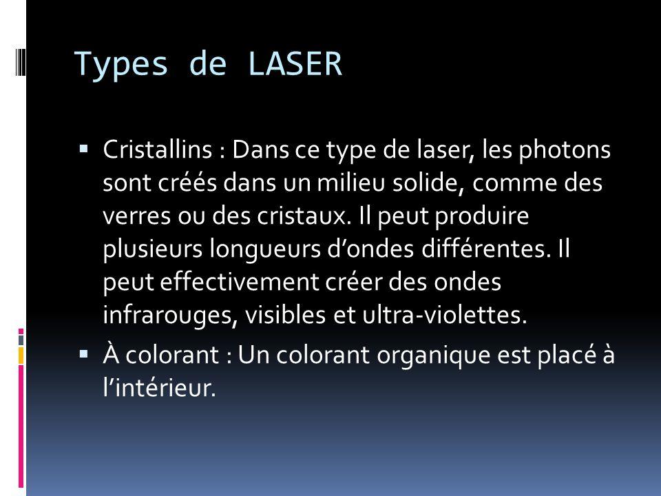 Types de LASER