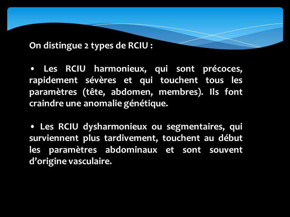 On distingue 2 types de RCIU :