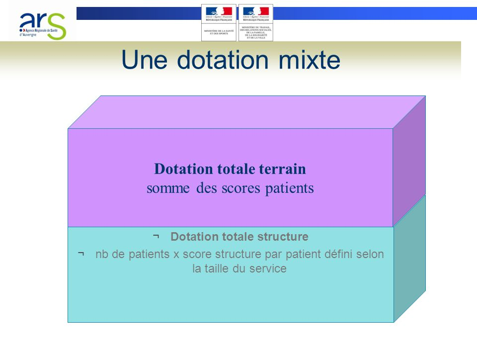 Dotation totale terrain