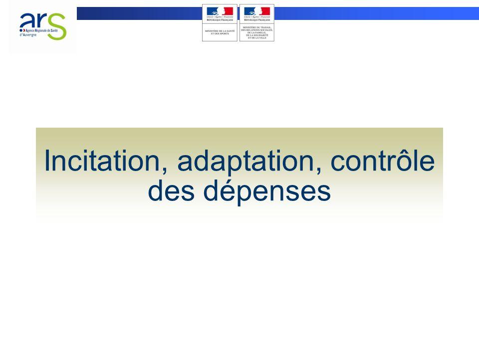 Incitation, adaptation, contrôle des dépenses