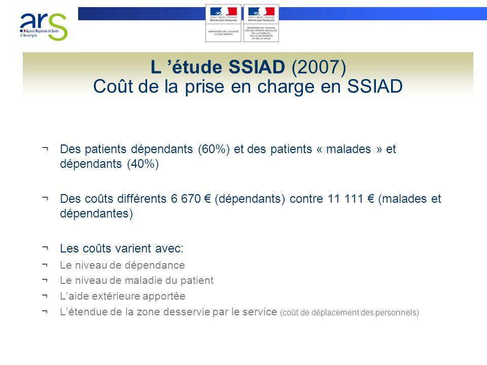 L 'étude SSIAD (2007) Coût de la prise en charge en SSIAD