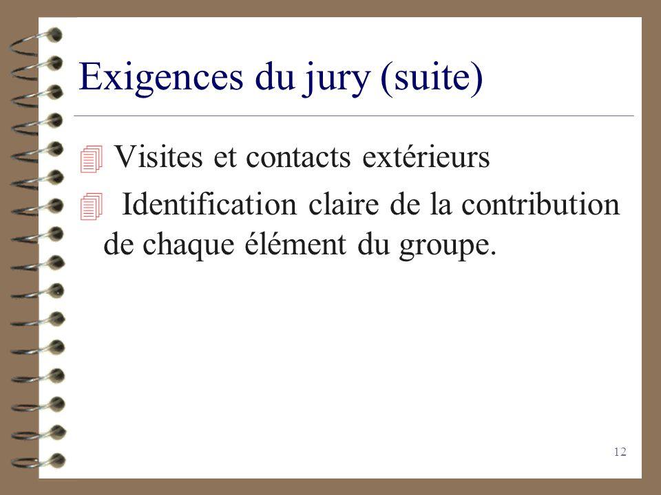 Exigences du jury (suite)