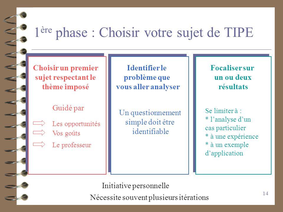 1ère phase : Choisir votre sujet de TIPE