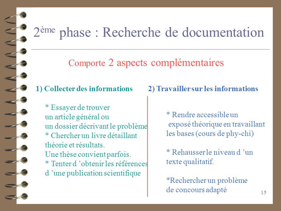 2ème phase : Recherche de documentation