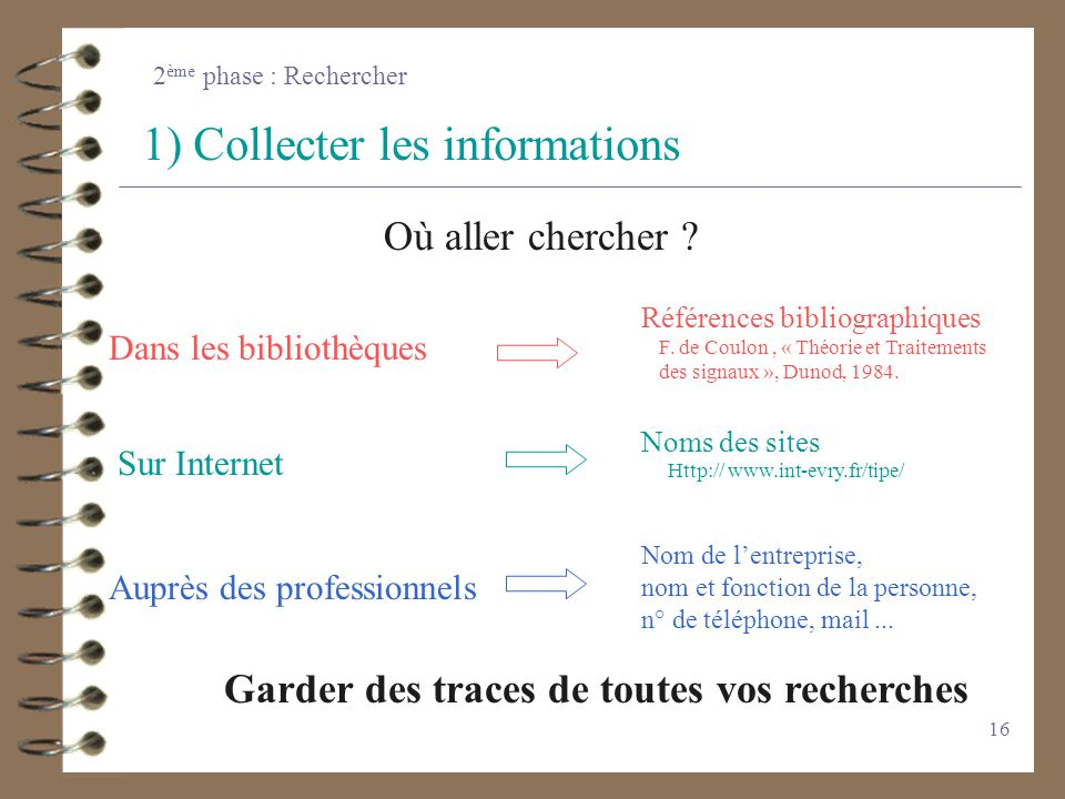 1) Collecter les informations