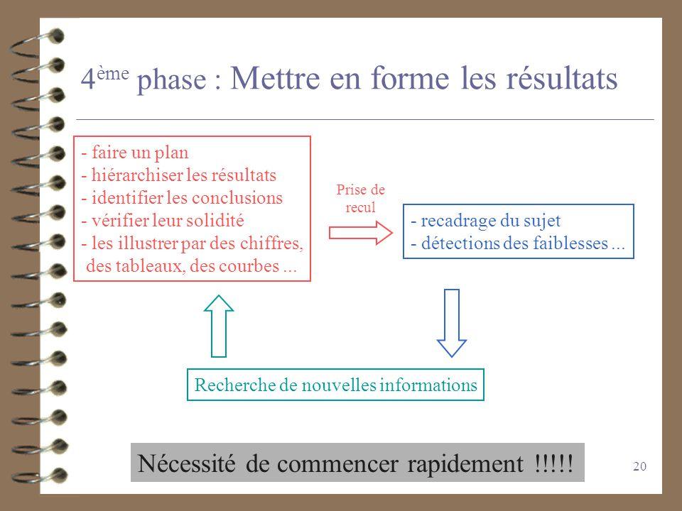 4ème phase : Mettre en forme les résultats