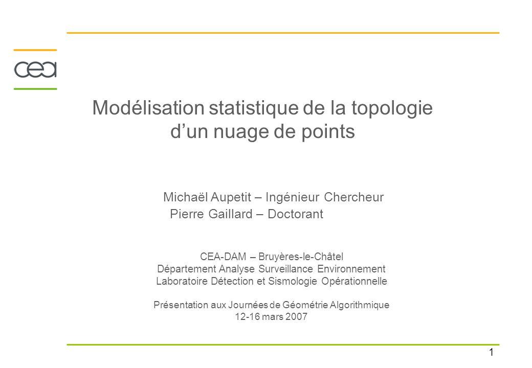 Modélisation statistique de la topologie d'un nuage de points