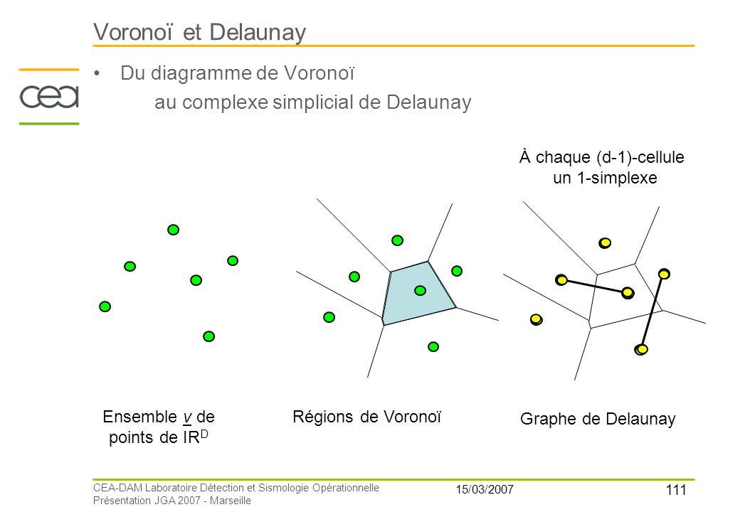 Voronoï et Delaunay Du diagramme de Voronoï