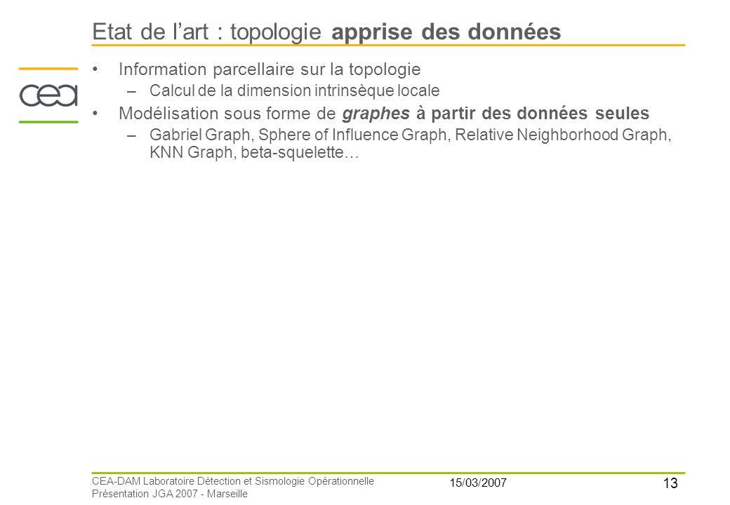 Etat de l'art : topologie apprise des données
