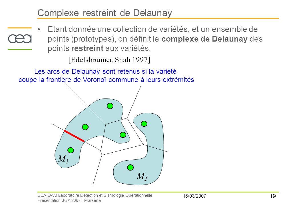 Complexe restreint de Delaunay