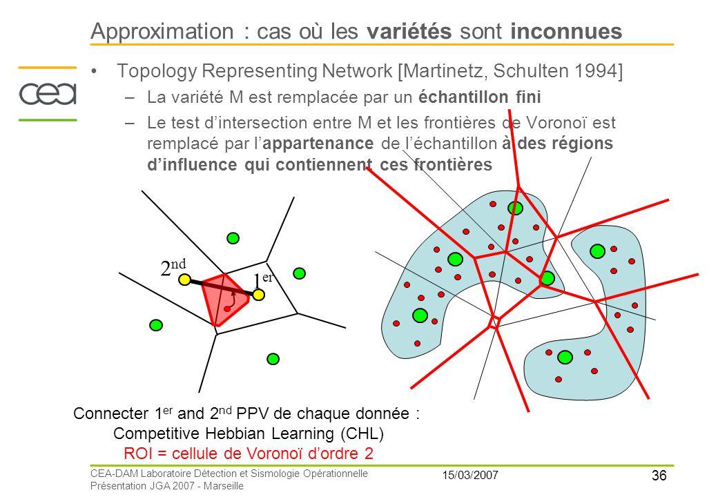 Approximation : cas où les variétés sont inconnues