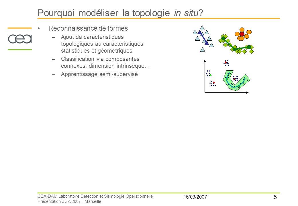 Pourquoi modéliser la topologie in situ
