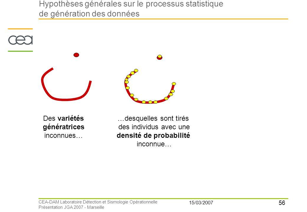 Hypothèses générales sur le processus statistique de génération des données