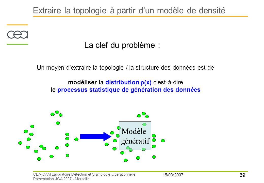 Extraire la topologie à partir d'un modèle de densité