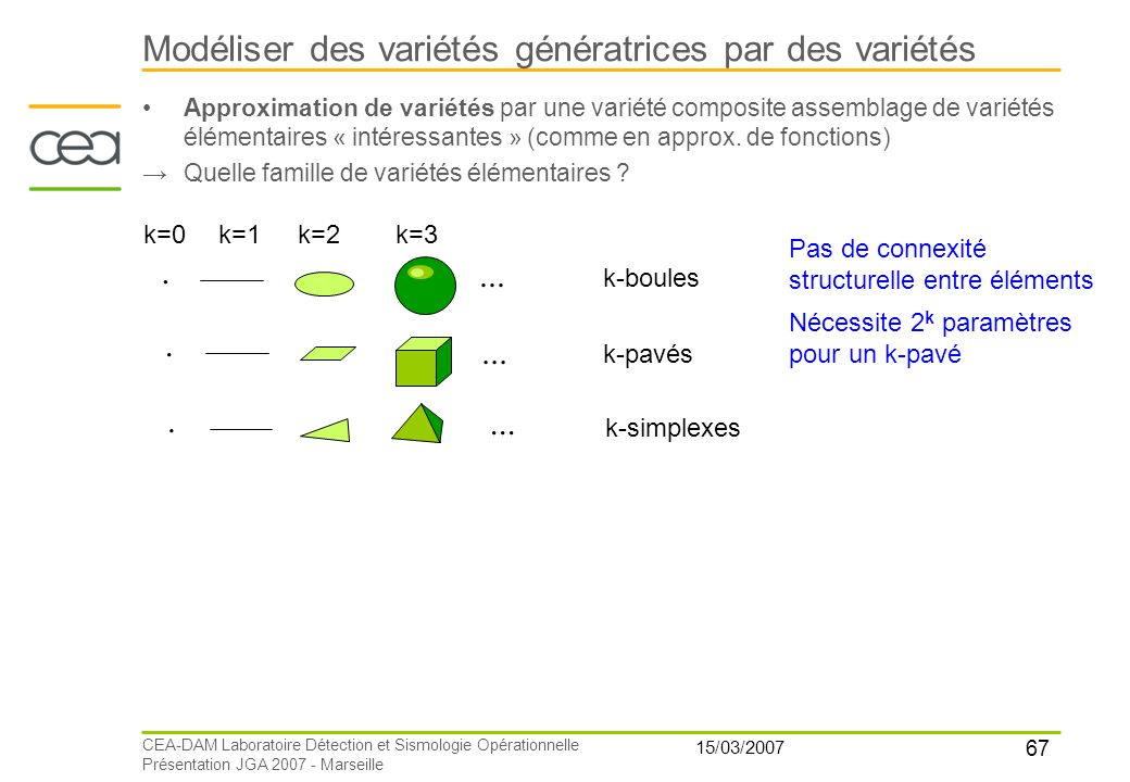 Modéliser des variétés génératrices par des variétés