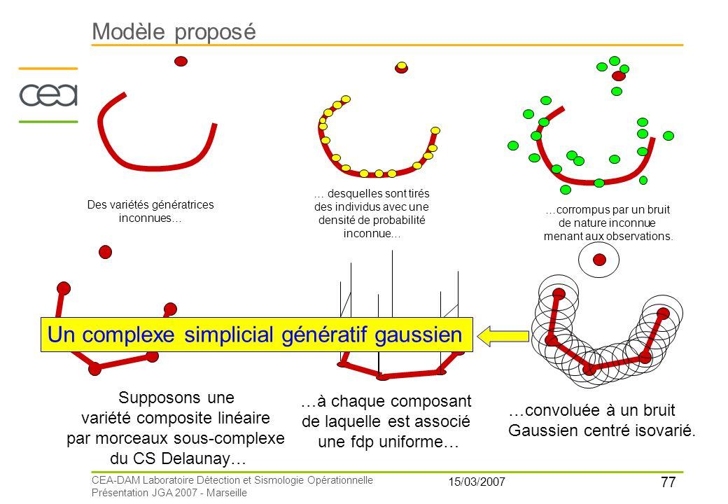 Modèle proposé Un complexe simplicial génératif gaussien Supposons une