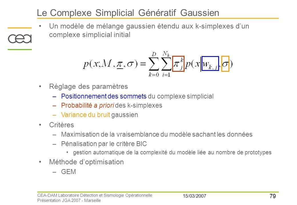 Le Complexe Simplicial Génératif Gaussien