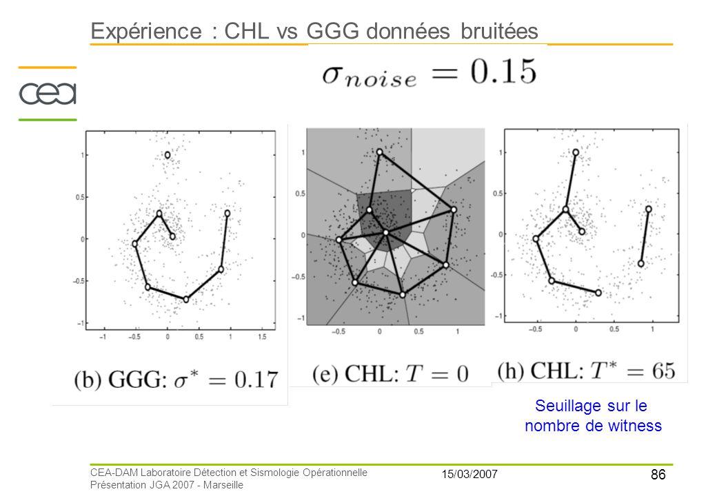 Expérience : CHL vs GGG données bruitées
