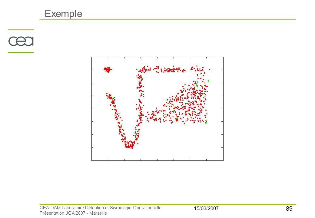 Exemple CEA-DAM Laboratoire Détection et Sismologie Opérationnelle Présentation JGA 2007 - Marseille.