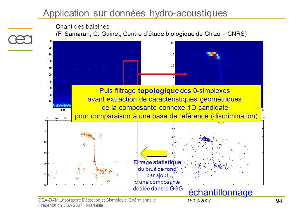 Application sur données hydro-acoustiques