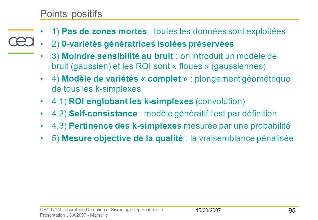 Points positifs 1) Pas de zones mortes : toutes les données sont exploitées. 2) 0-variétés génératrices isolées préservées.