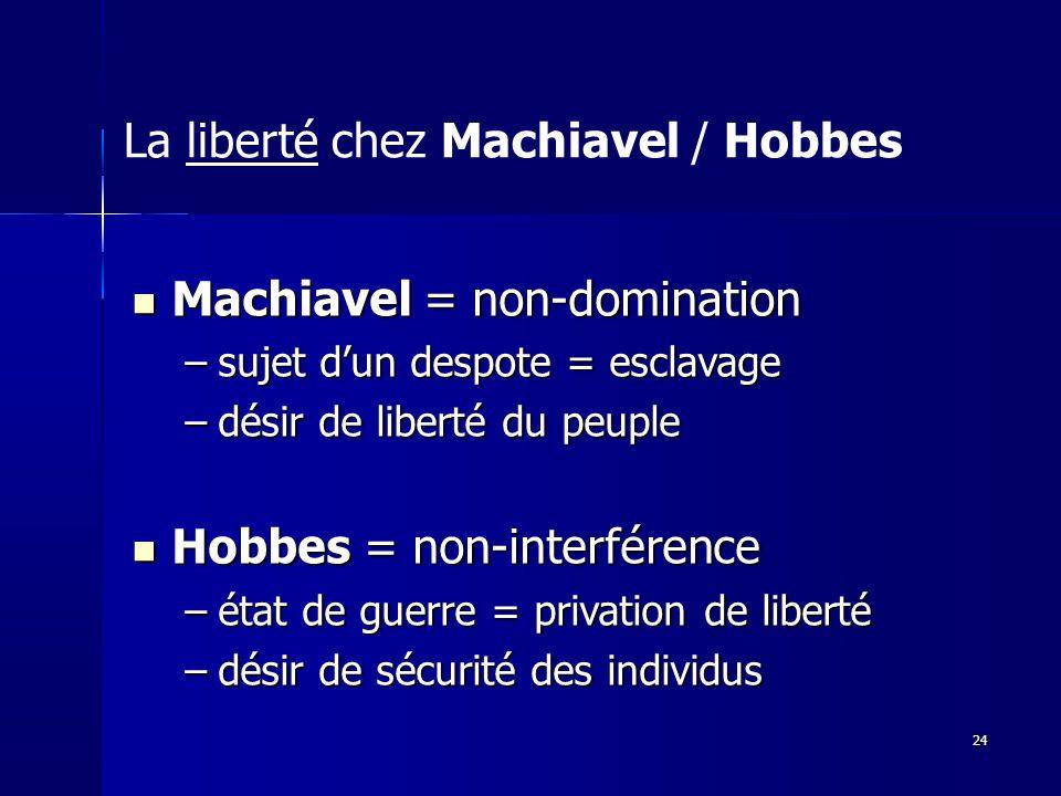 La liberté chez Machiavel / Hobbes