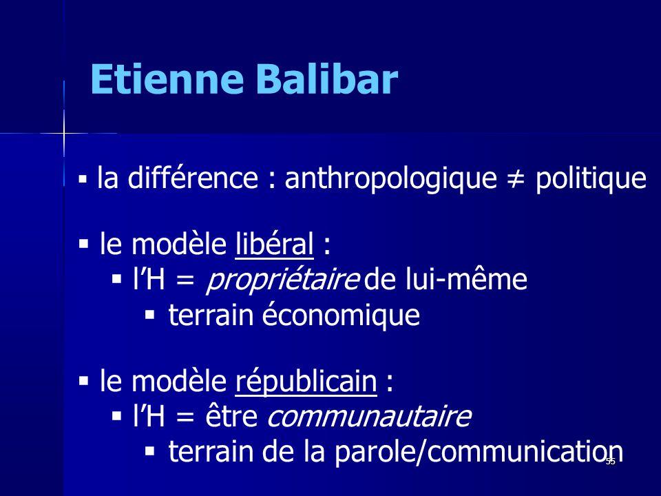 Etienne Balibar le modèle libéral : l'H = propriétaire de lui-même