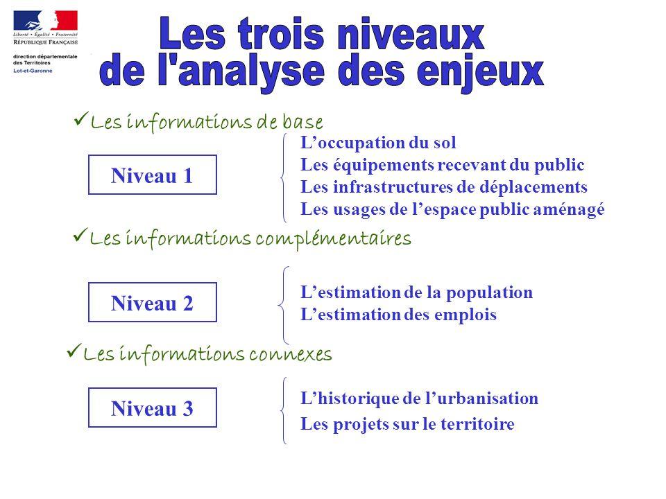 Les trois niveaux de l analyse des enjeux Les informations de base