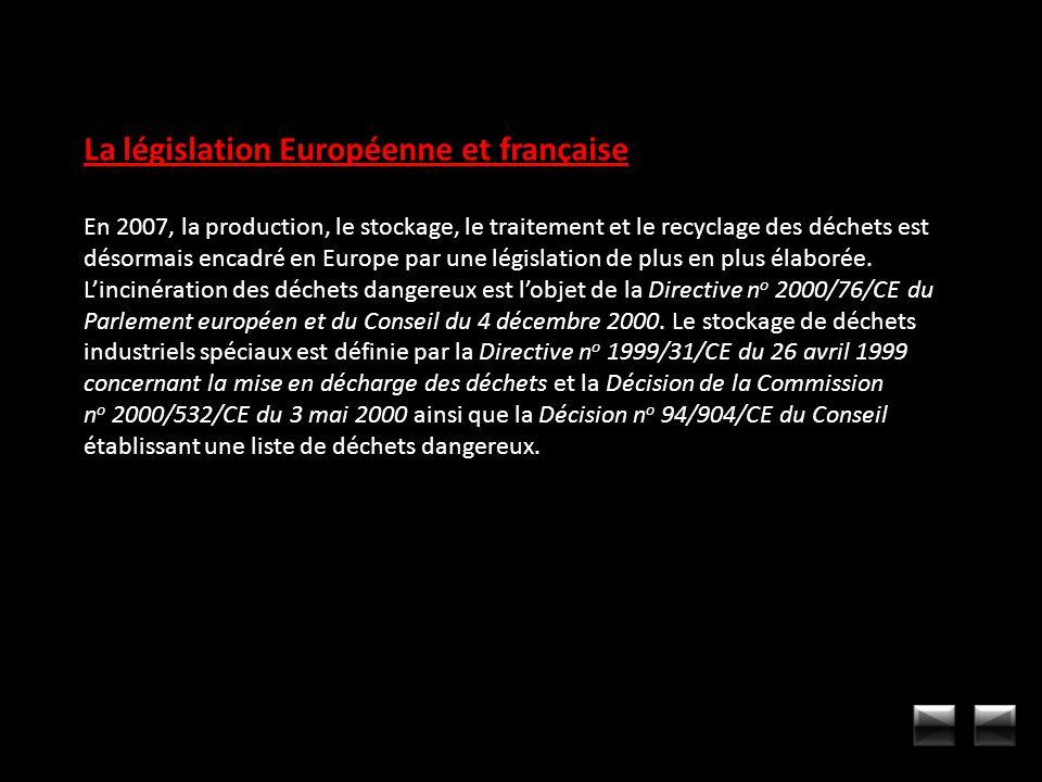 La législation Européenne et française