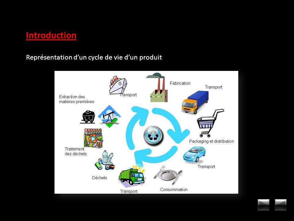 Introduction Représentation d'un cycle de vie d'un produit