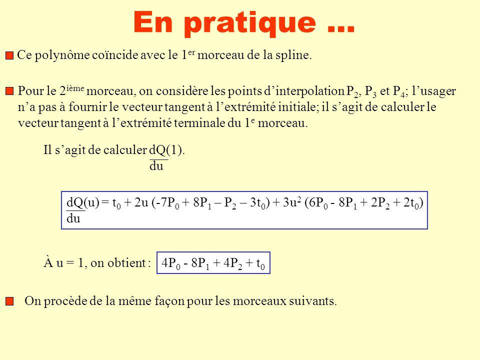 En pratique … Ce polynôme coïncide avec le 1er morceau de la spline.
