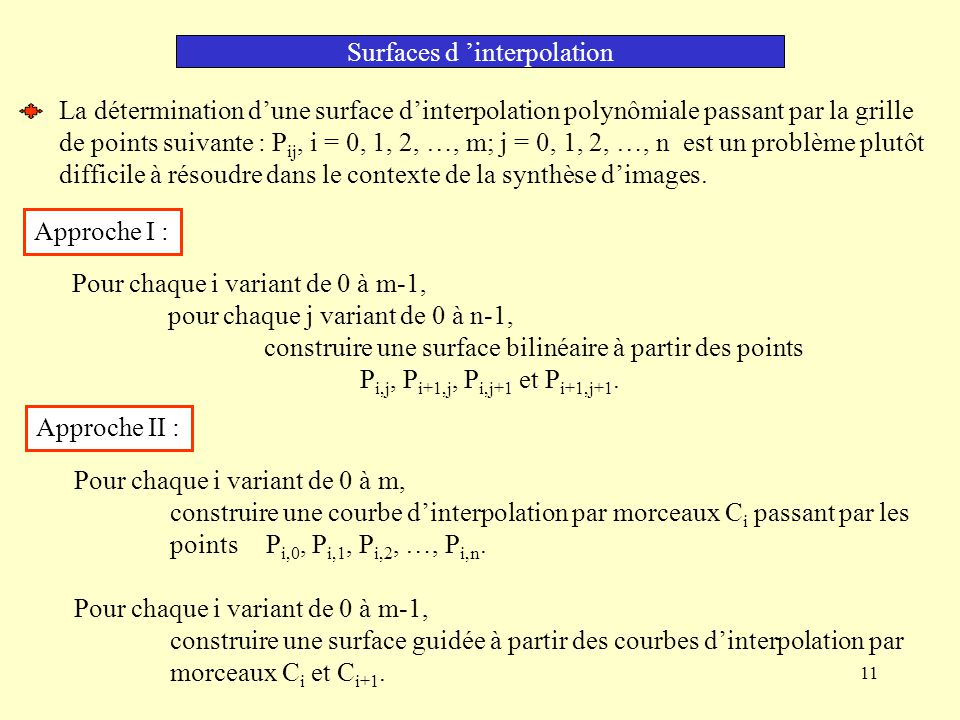 Surfaces d 'interpolation